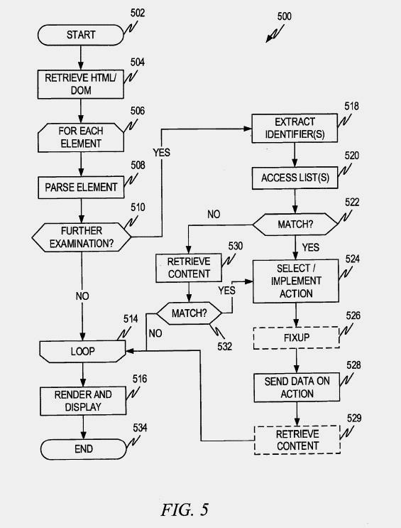 Microsoft patenta plugin para navegadores que reduce el consumo de recursos 30
