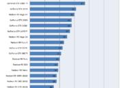 AMD Radeon VII disponible en España: especificaciones, rendimiento y precio 55