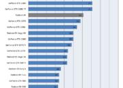AMD Radeon VII disponible en España: especificaciones, rendimiento y precio 39