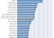 NVIDIA lanza la GTX 1660 Ti: características, precio y rendimiento 40