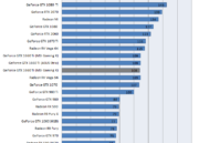 NVIDIA lanza la GTX 1660 Ti: características, precio y rendimiento 44