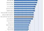 NVIDIA lanza la GTX 1660 Ti: características, precio y rendimiento 38