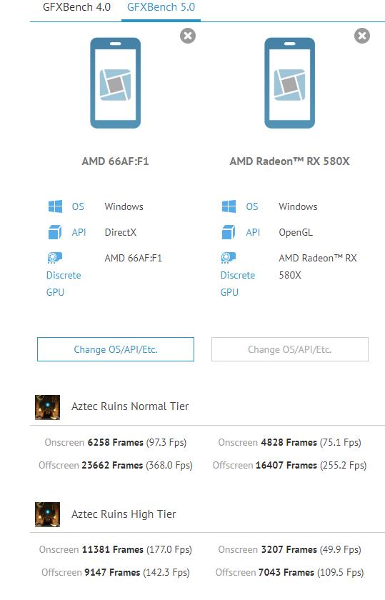 Rendimiento de AMD Radeon Navi, la GPU de Xbox Scarlett y PS5 34