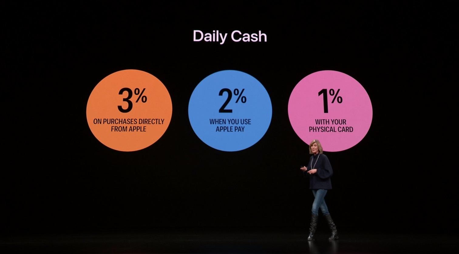 Apple Card: pagos y finanzas en una solución que te devuelve dinero 48