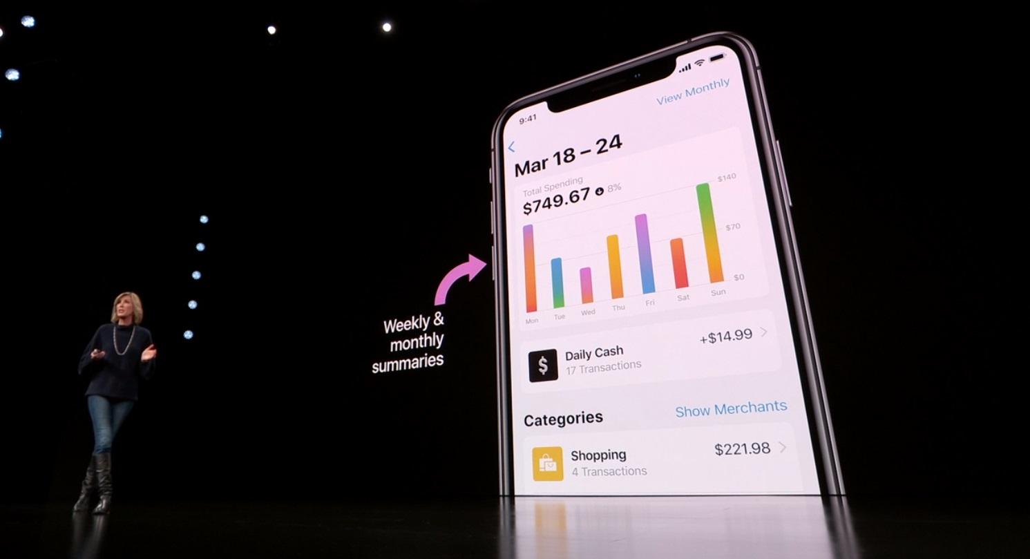 Apple Card: pagos y finanzas en una solución que te devuelve dinero 50