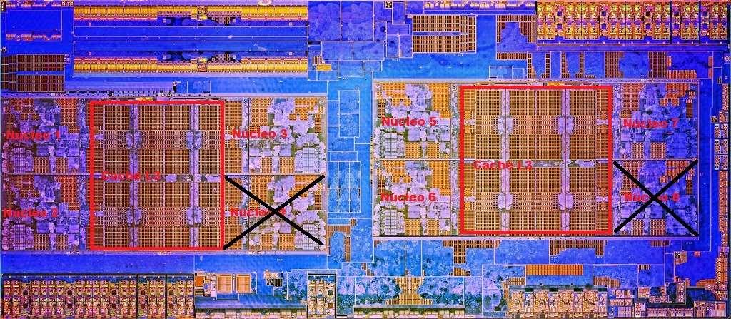 Memoria caché: qué es y qué diferencias hay entre los tipos L1, L2 y L3 37