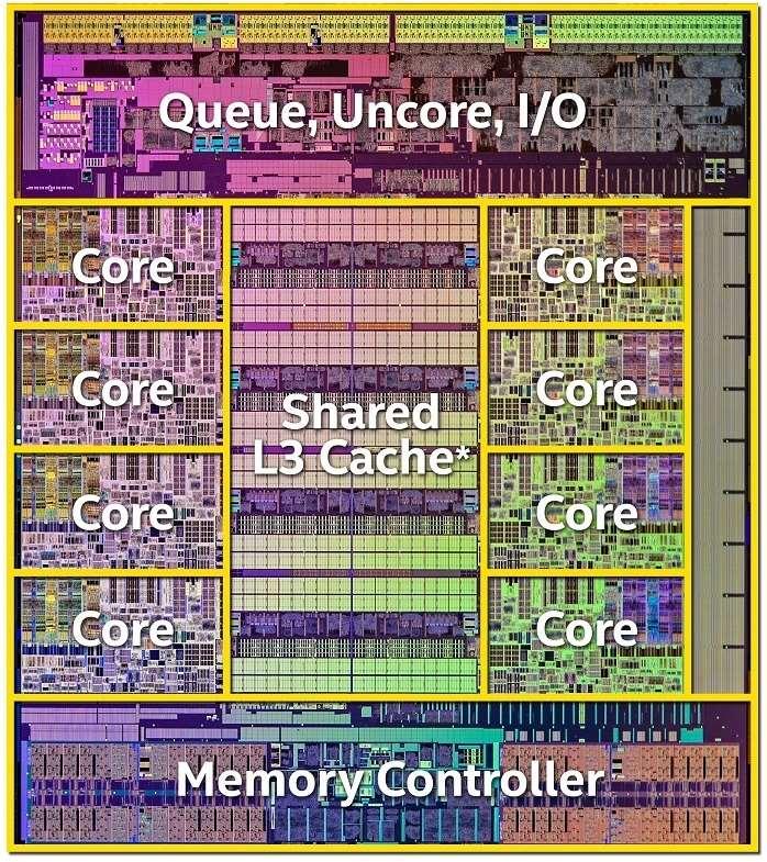 Memoria caché: qué es y qué diferencias hay entre los tipos L1, L2 y L3 33
