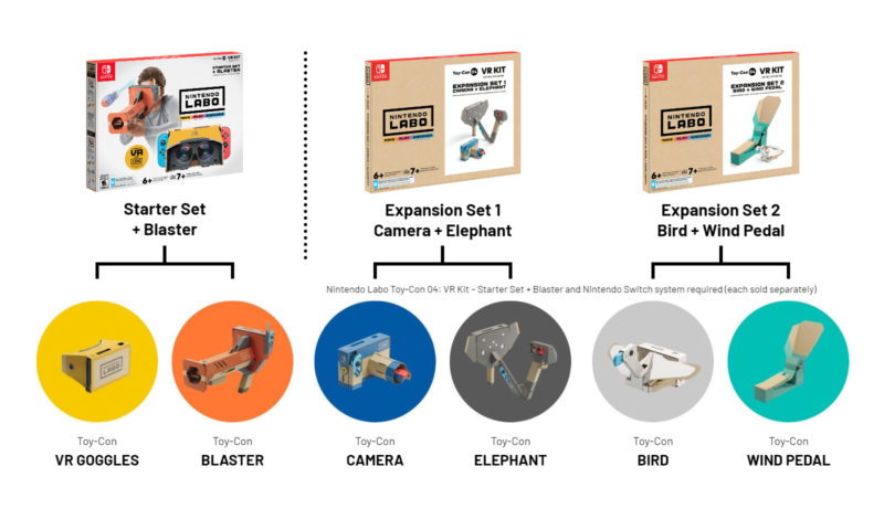 Nintendo Labo VR Kit Toy-Cons