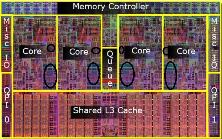 Memoria caché: qué es y qué diferencias hay entre los tipos L1, L2 y L3 35