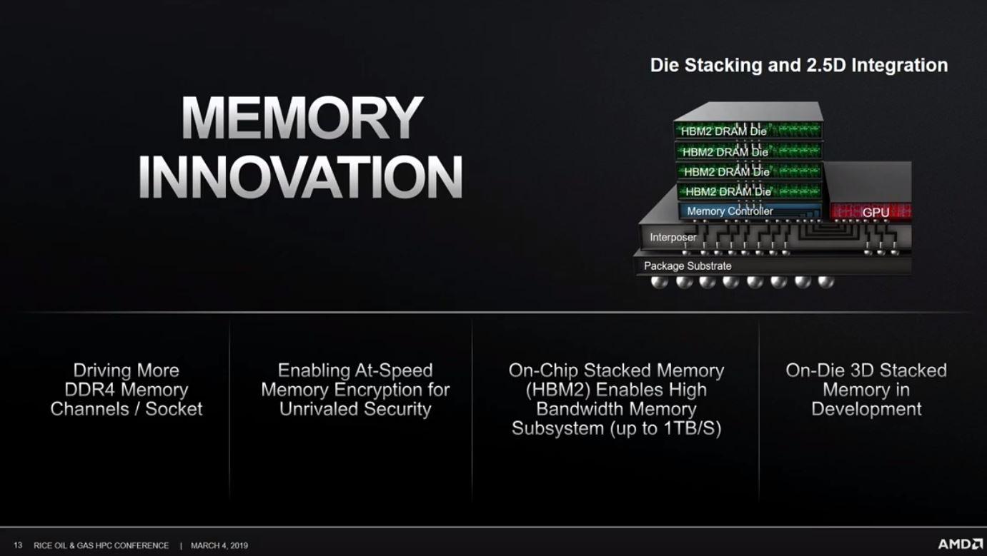 AMD augura el final de la carrera de los MHz 43