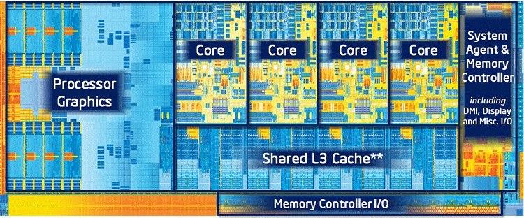 Guía de equivalencias de GPUs Intel HD con modelos de NVIDIA y AMD 35