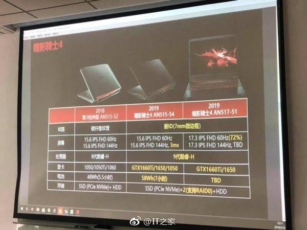 Acer lanzará portátiles con tarjetas gráficas GTX 1660 TI y GTX 1650 30
