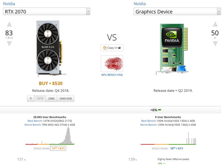 Filtrada una misteriosa tarjeta gráfica de gama alta de NVIDIA 33