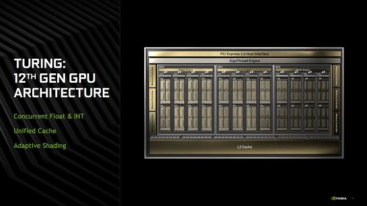 La GTX 1650 Ti competirá con la Radeon RX 580, pero será mucho más eficiente 31