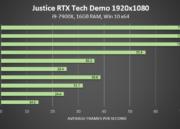 Llega el trazado de rayos a las GeForce GTX 10 y GTX 16 47