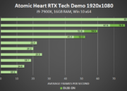 Llega el trazado de rayos a las GeForce GTX 10 y GTX 16 51