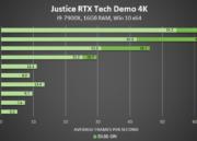 Llega el trazado de rayos a las GeForce GTX 10 y GTX 16 53