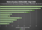 Llega el trazado de rayos a las GeForce GTX 10 y GTX 16 41