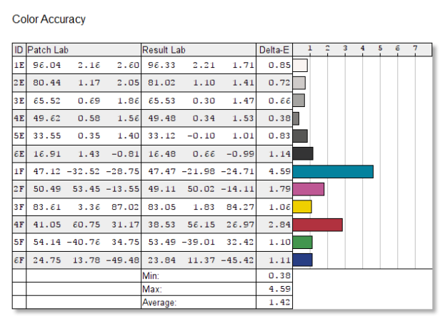 ASUS ProArt PA34VC, análisis 32