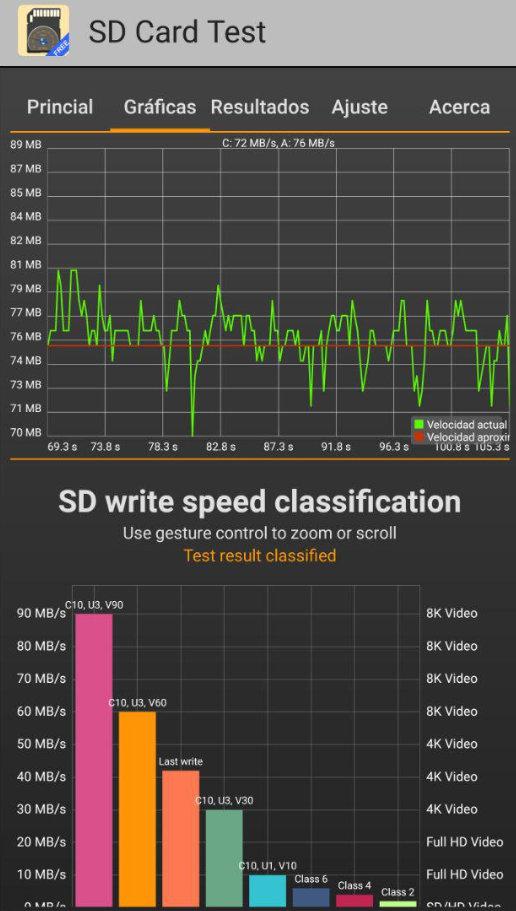Kingston microSD High Endurance, análisis 35
