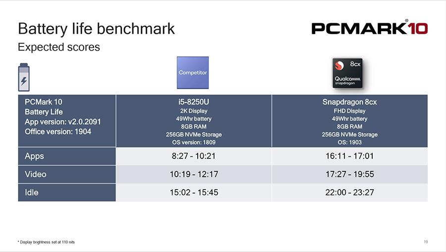 Lenovo presenta su portátil 5G, Project Limitless 35