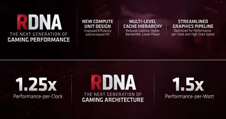 PS5 y Xbox Scarlett utilizarán una nueva arquitectura gráfica 30