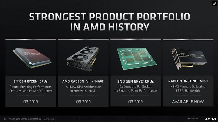 AMD lanzará Ryzen 3000, Radeon Navi y EPYC Rome en el T3 de 2019 32