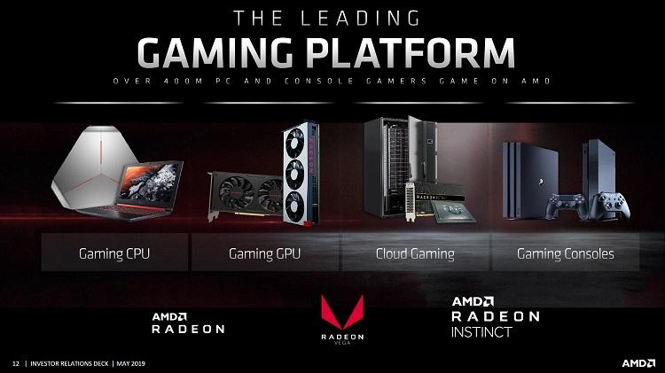 AMD lanzará Ryzen 3000, Radeon Navi y EPYC Rome en el T3 de 2019 34