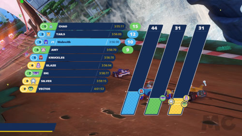 Análisis Team Sonic Racing Review PS4