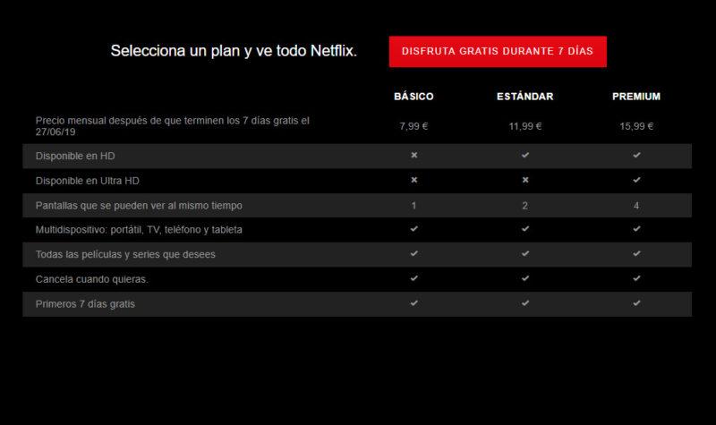 Netflix sube precios tarifas España