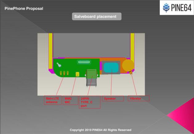 Propuesta de prototipo de PinePhone