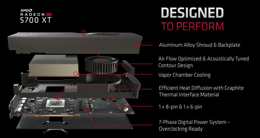 Las Radeon RX 5700 y 5700XT personalizadas no llegarán hasta agosto 33