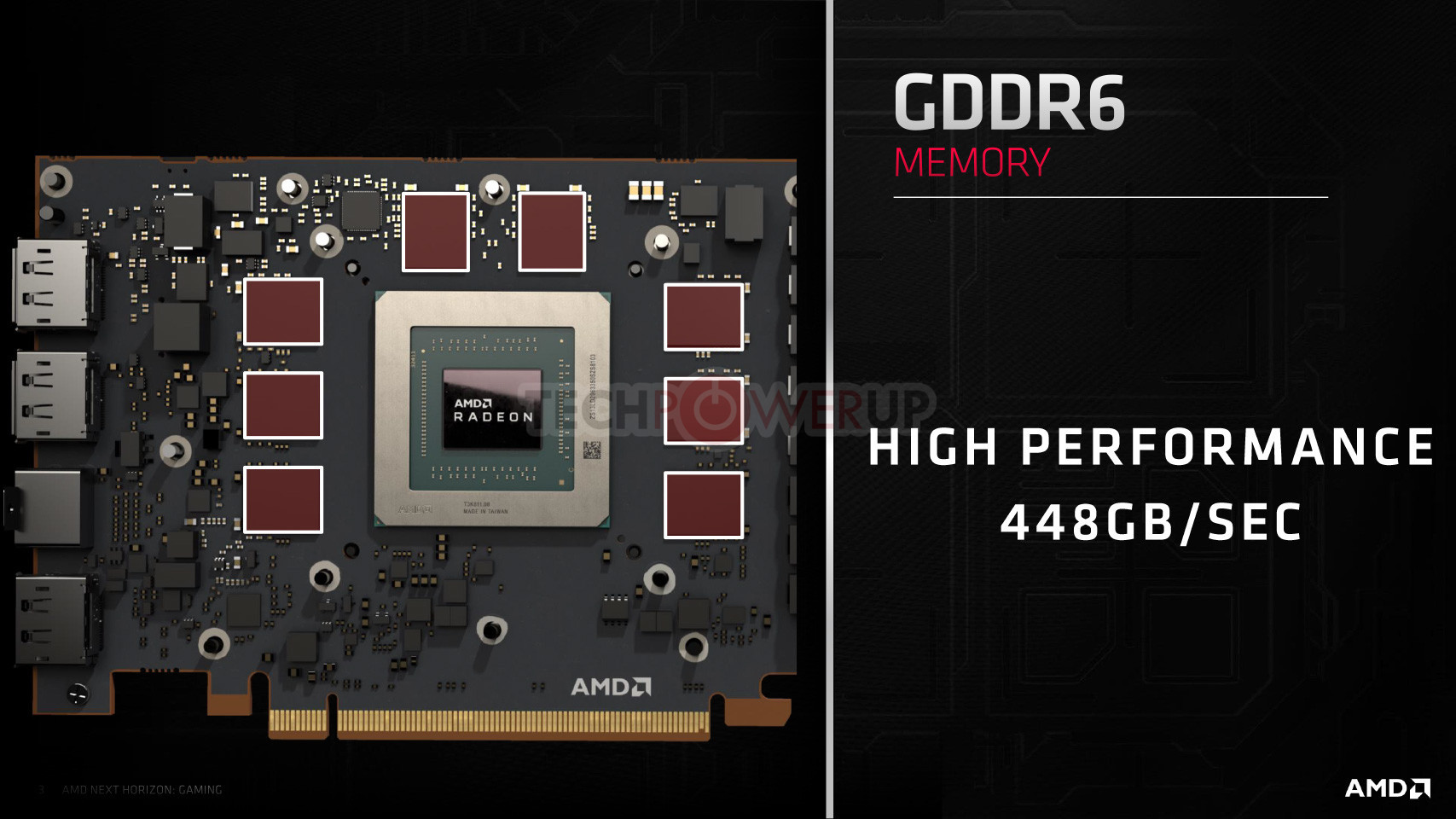 La Radeon RX 5700 supera a la GeForce RTX 2060 36