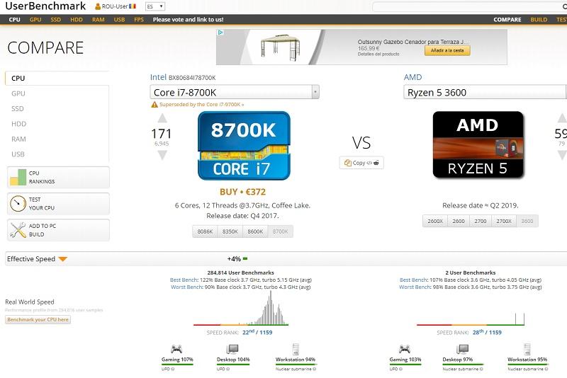 Rendimiento del Ryzen 5 3600: supera al Core i7 8700K 31