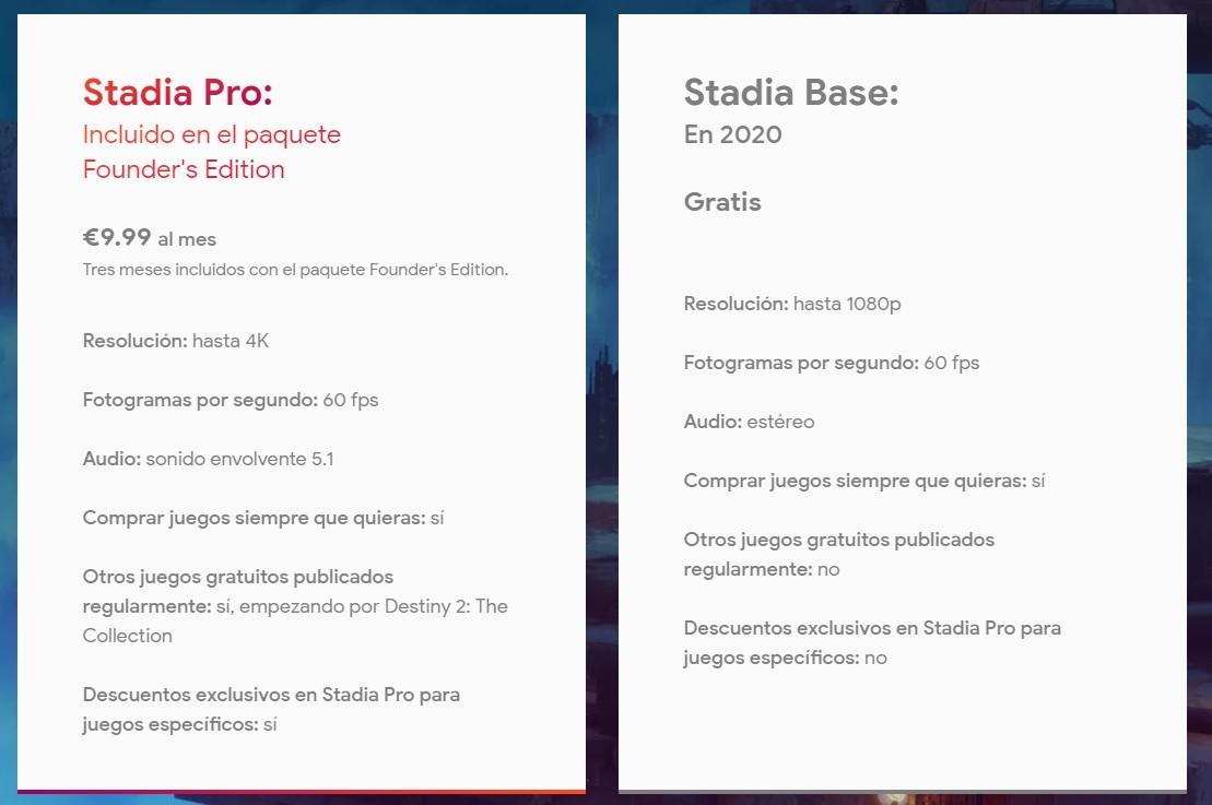 Google Stadia: rendimiento, juegos disponibles y precios 47