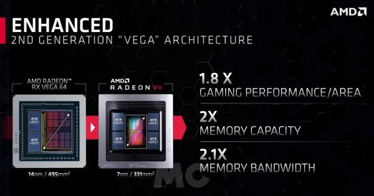 Radeon VII, análisis: la arquitectura GCN nos dice adiós a lo grande 34