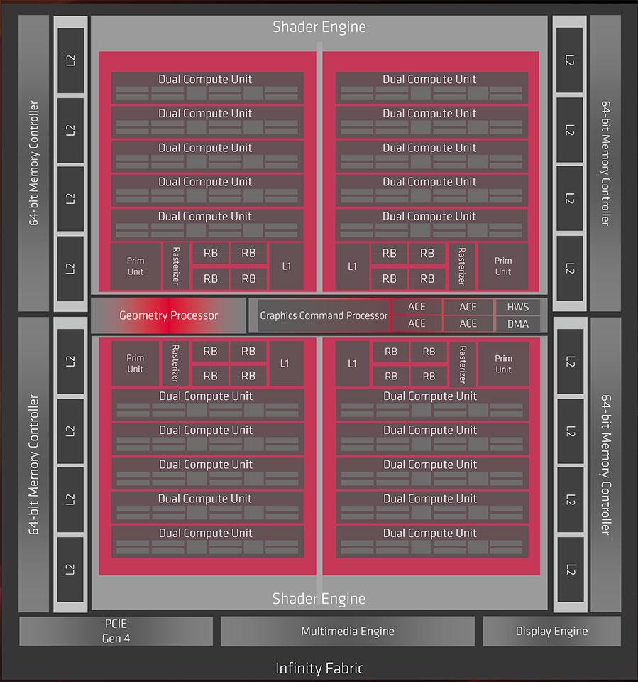 AMD Radeon RX 5700 y Radeon RX 5700 XT, un paso en la dirección correcta 33