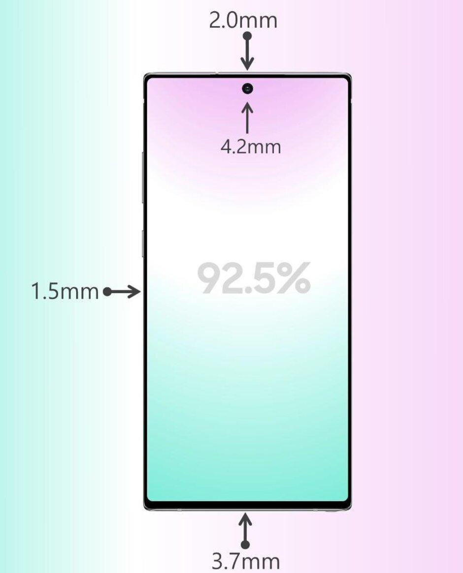 La pantalla del Galaxy Note 10+ marcará un nuevo récord 32