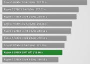 Ryzen 9 3900X sin SMT frente a Core i9 9900K en juegos y aplicaciones 44
