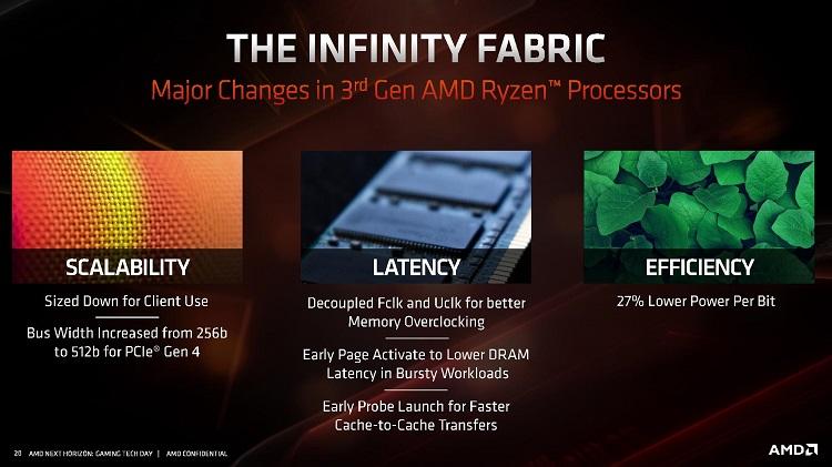 Rendimiento de Ryzen 3000 con DDR4 a diferentes velocidades: ¿donde está el punto óptimo? 33