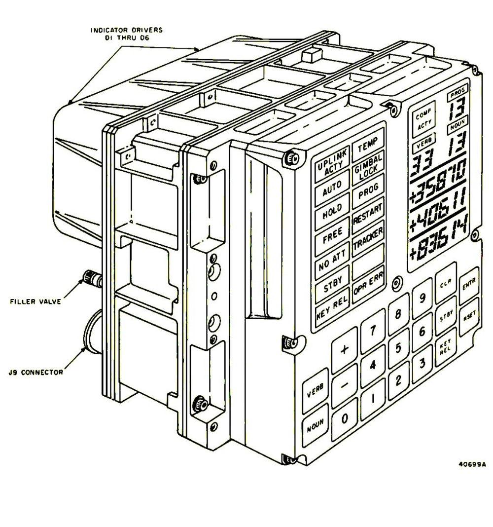 Apollo Guidance Computer, la historia del ordenador que nos llevó a la Luna 45