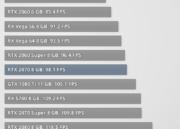 AMD Radeon RX 5700 y Radeon RX 5700 XT, un paso en la dirección correcta 39