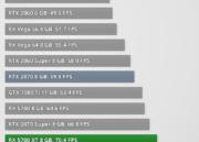 AMD Radeon RX 5700 y Radeon RX 5700 XT, un paso en la dirección correcta 41