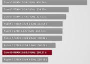 Ryzen 9 3900X sin SMT frente a Core i9 9900K en juegos y aplicaciones 46