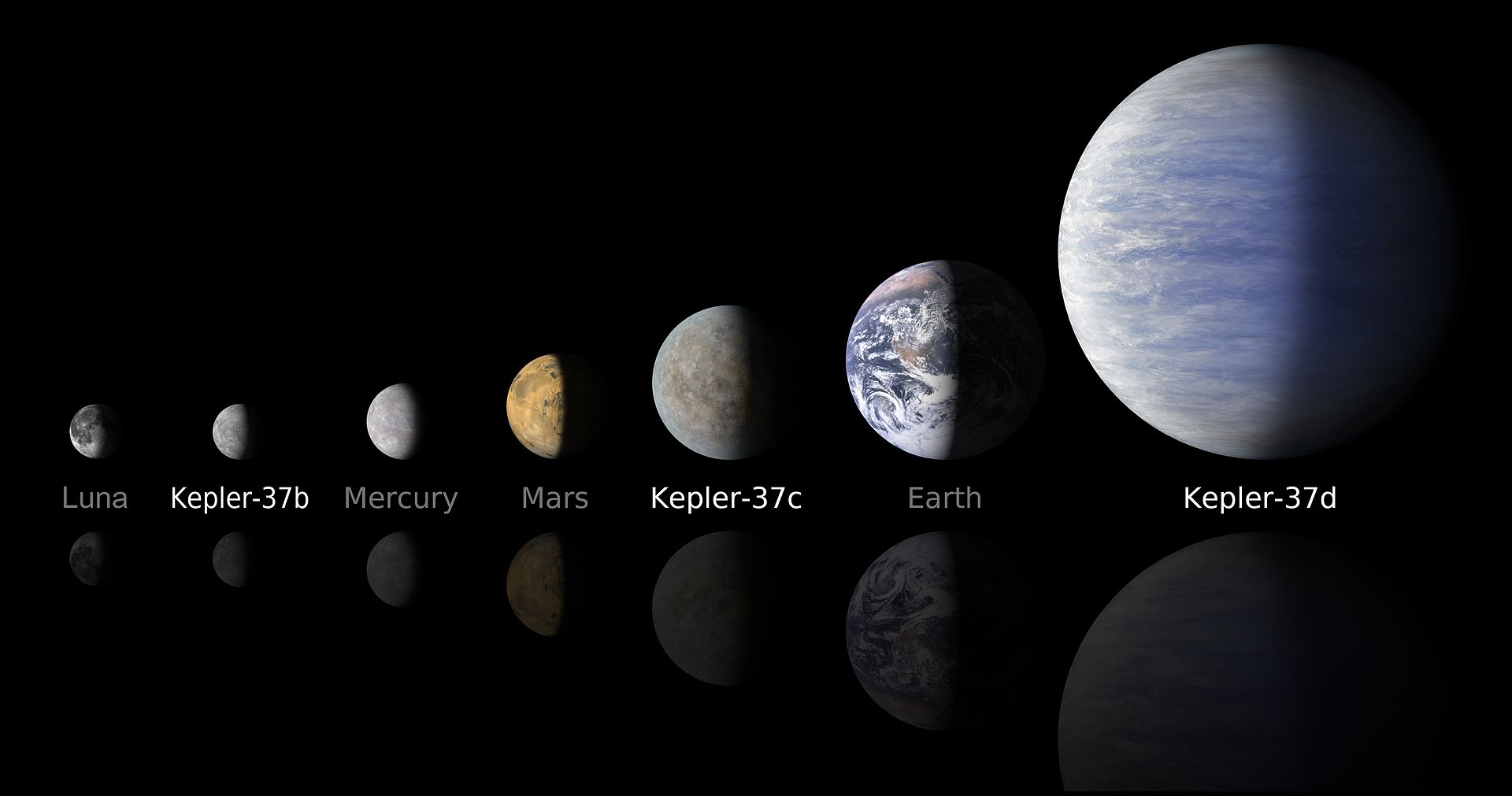 TESS ha descubierto un exoplaneta más pequeño que la Tierra 31