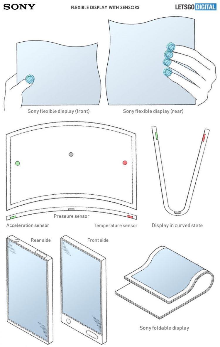 Sony patenta su primer smartphone plegable 42