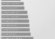 AMD Radeon RX 5700 y Radeon RX 5700 XT, un paso en la dirección correcta 52