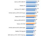 AMD bajará el precio de las RX 5700 y RX 5700 XT para competir con las RTX 20 Super 38