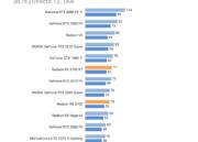 AMD bajará el precio de las RX 5700 y RX 5700 XT para competir con las RTX 20 Super 34