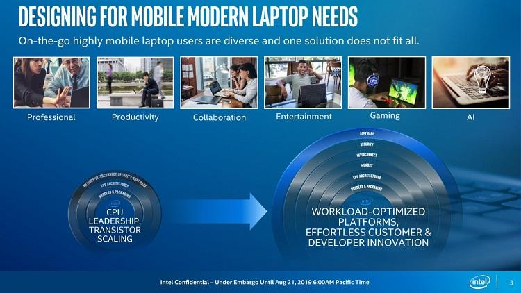 Intel presenta los procesadores Comet Lake de bajo consumo en proceso de 14 nm 45